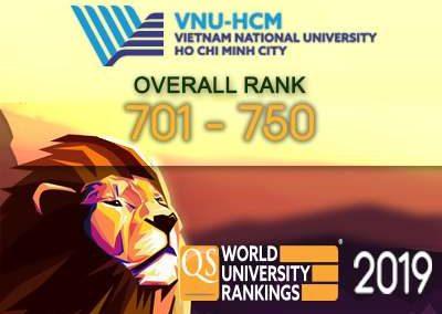 VNU overall rank on QS