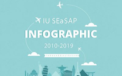 Infographic of IU-SEaSAP from 2010 to 2019
