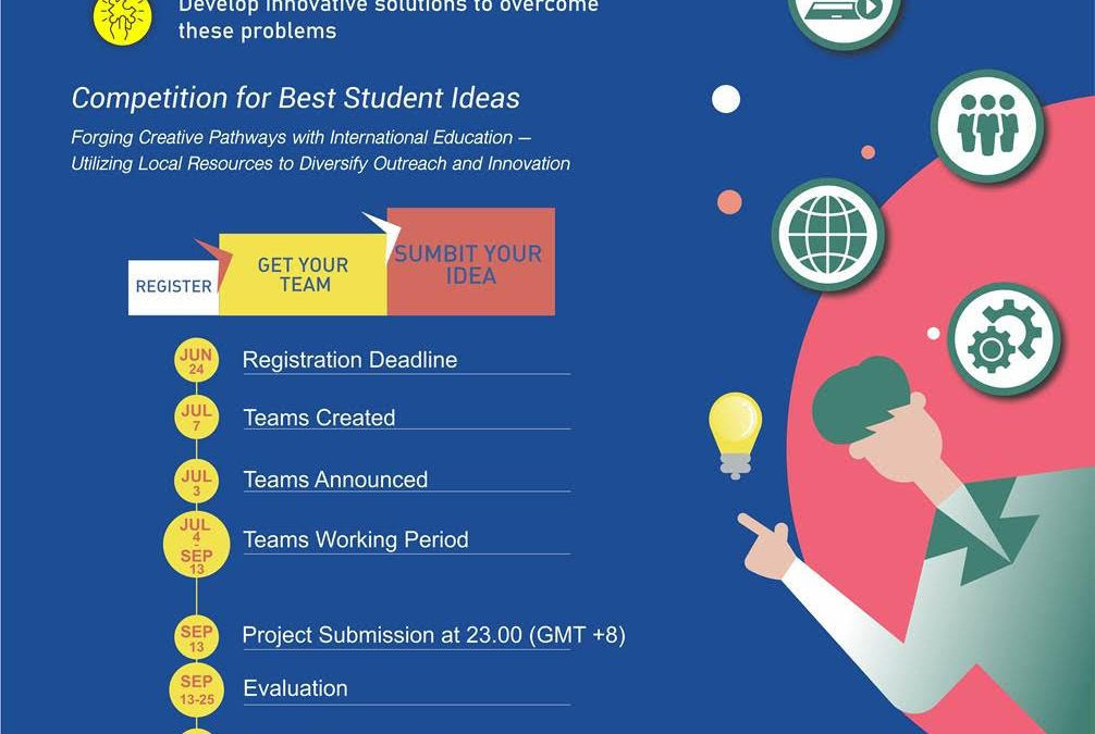CALL FOR APPLICATONS FOR 2020 SMART 2.0 STUDENT ONLINE COMPETITION